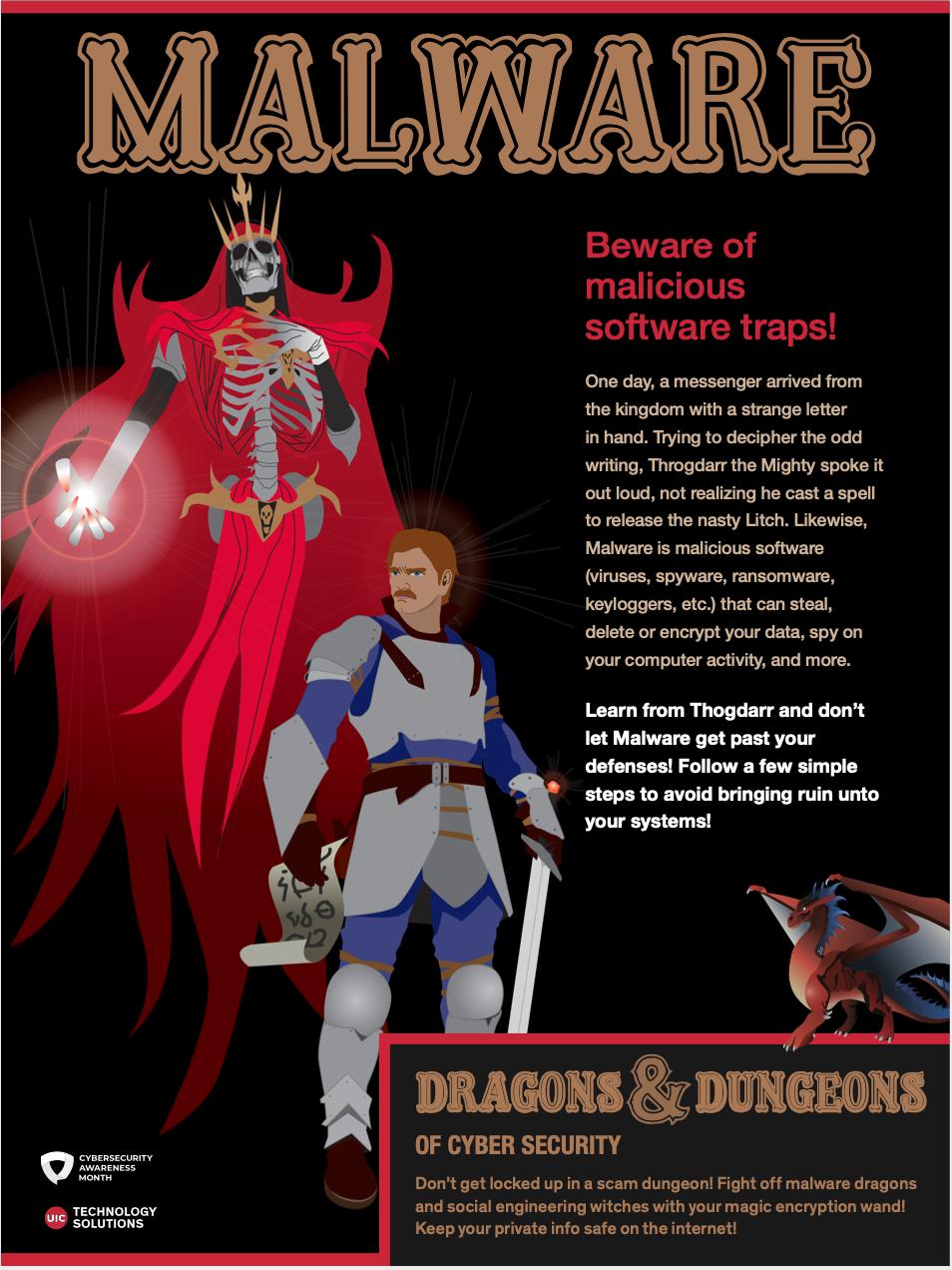 Malware: Beware of malicious software traps!