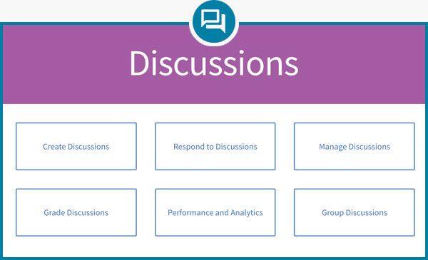Discussion Board Help Screen Screenshot